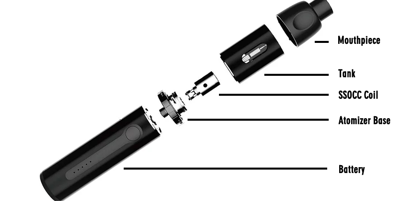 Structure of Kanger K Pin Kit